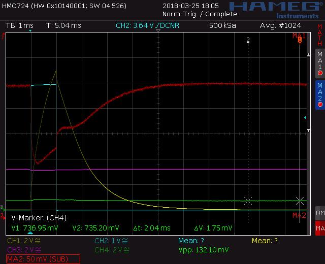 base-current